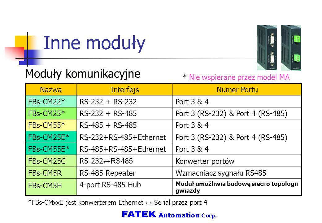 Inne moduły Moduły komunikacyjne * Nie wspierane przez model MA Nazwa
