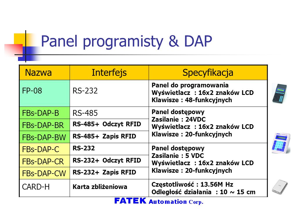 Panel programisty & DAP