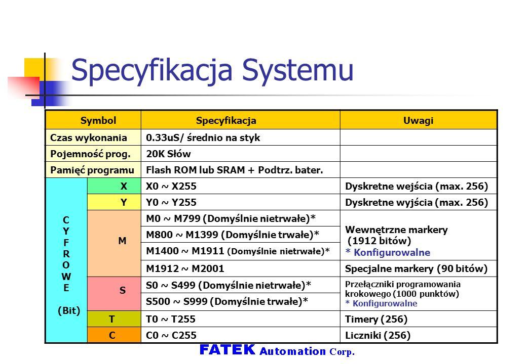 Specyfikacja Systemu Symbol Specyfikacja Uwagi Czas wykonania