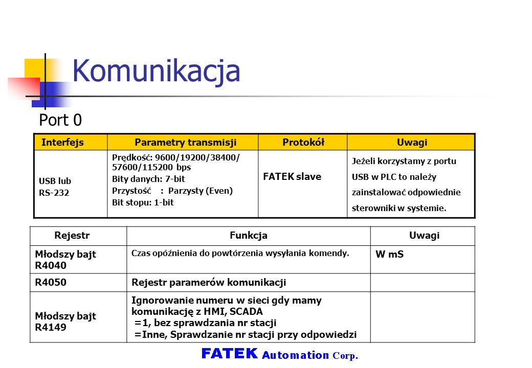Komunikacja Port 0 Interfejs Parametry transmisji Protokół Uwagi