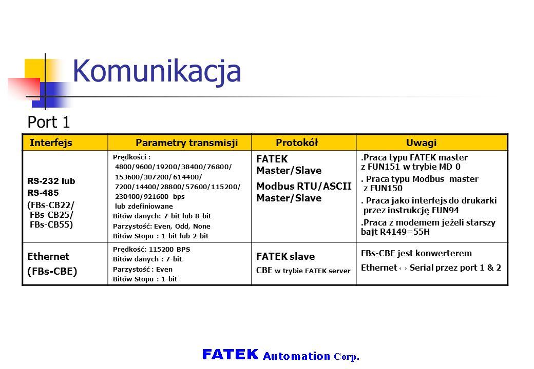 Komunikacja Port 1 Interfejs Parametry transmisji Protokół Uwagi FATEK