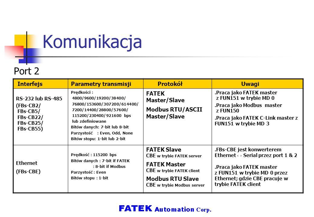 Komunikacja Port 2 Interfejs Parametry transmisji Protokół Uwagi FATEK