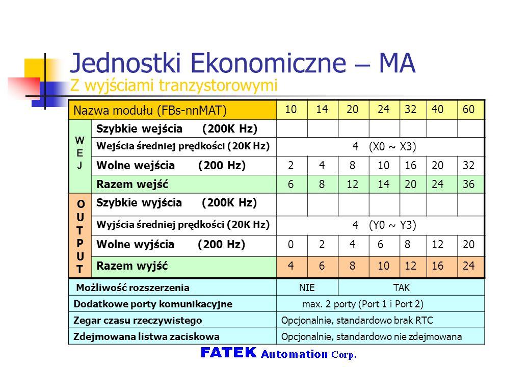 Jednostki Ekonomiczne – MA Z wyjściami tranzystorowymi