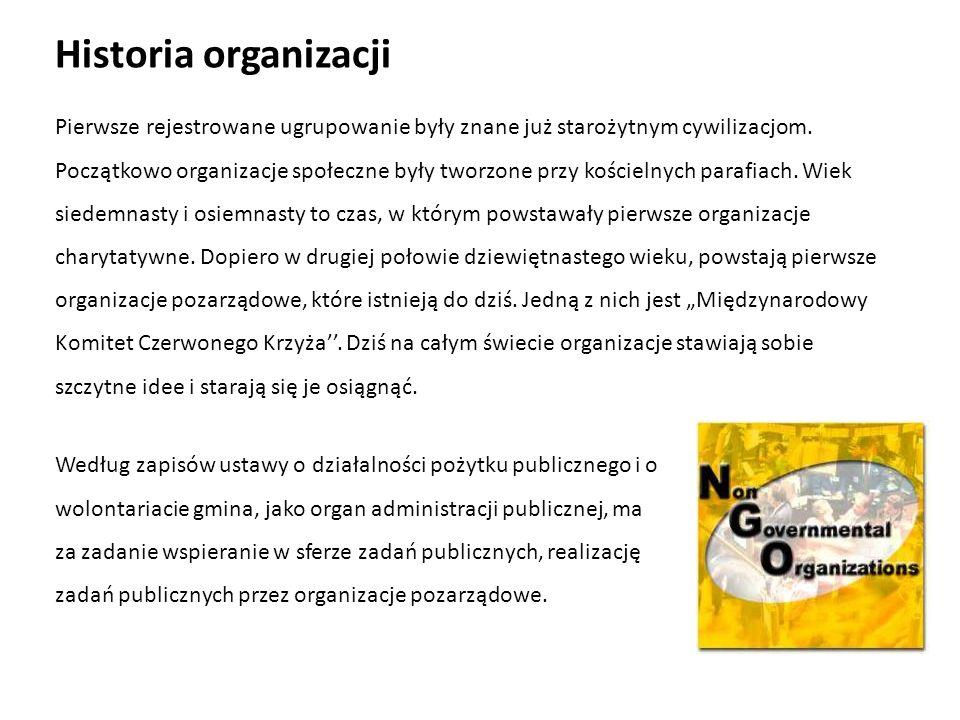 Historia organizacji