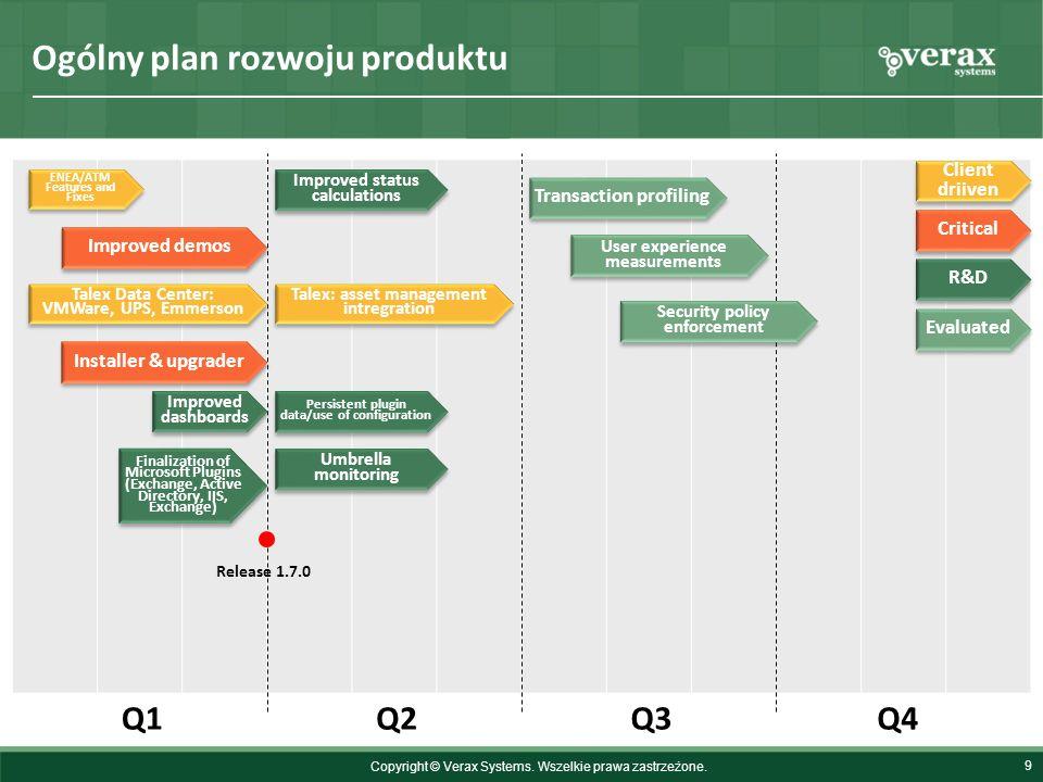 Ogólny plan rozwoju produktu