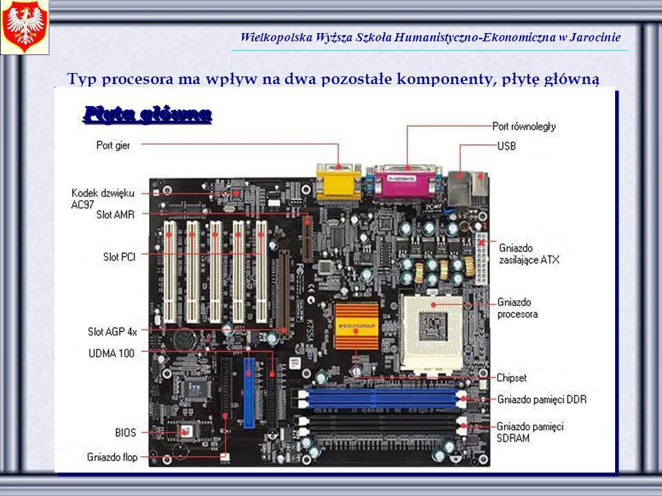 Typ procesora ma wpływ na dwa pozostałe komponenty, płytę główną