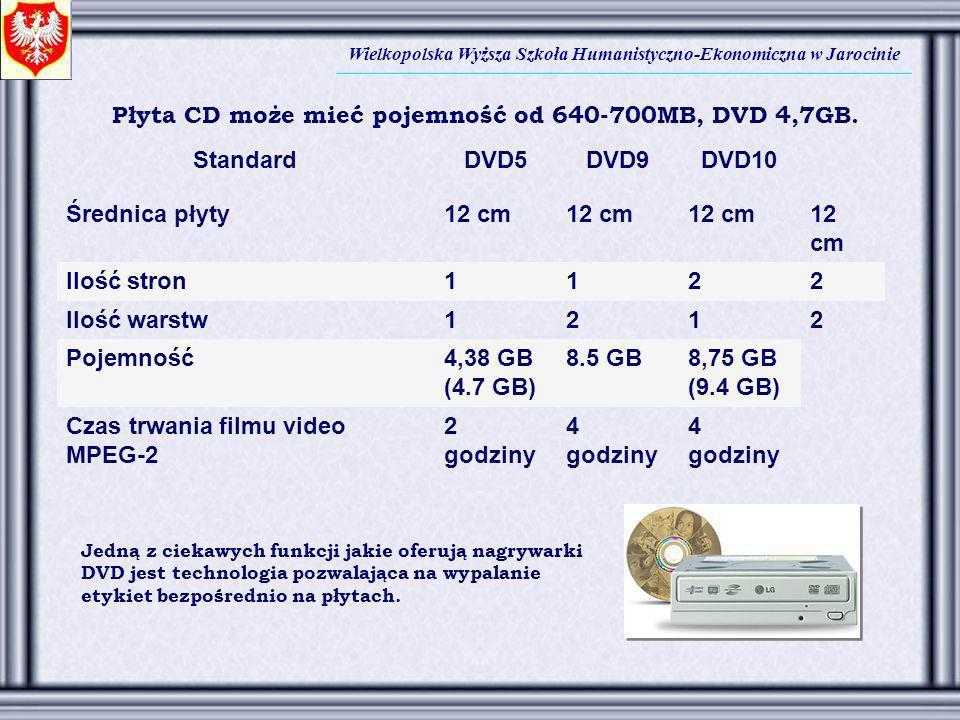 Płyta CD może mieć pojemność od 640-700MB, DVD 4,7GB. Standard DVD5