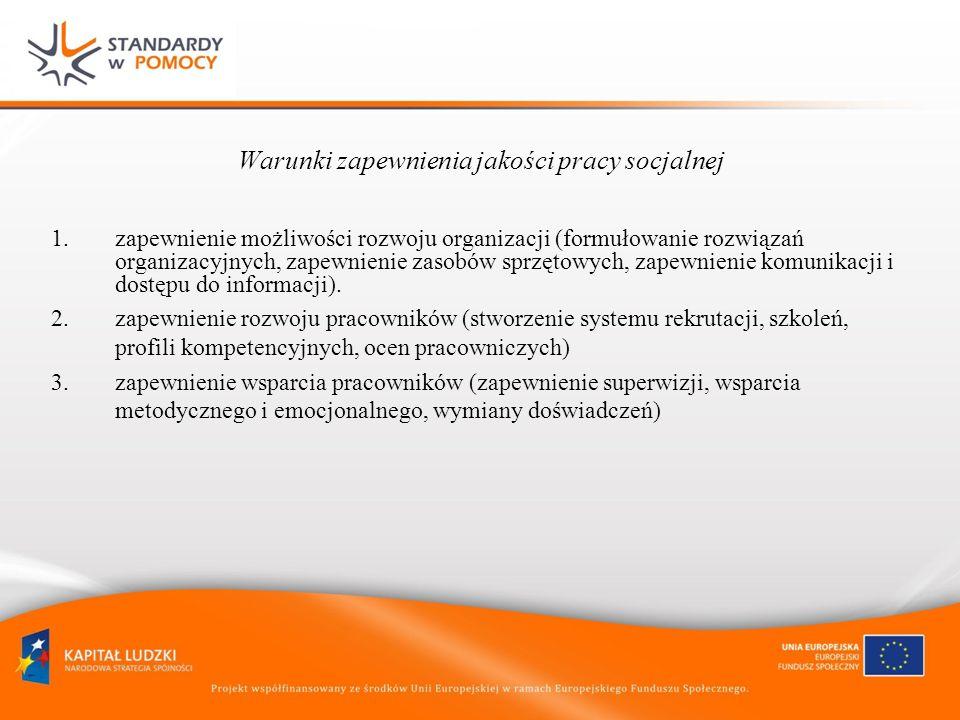 Warunki zapewnienia jakości pracy socjalnej