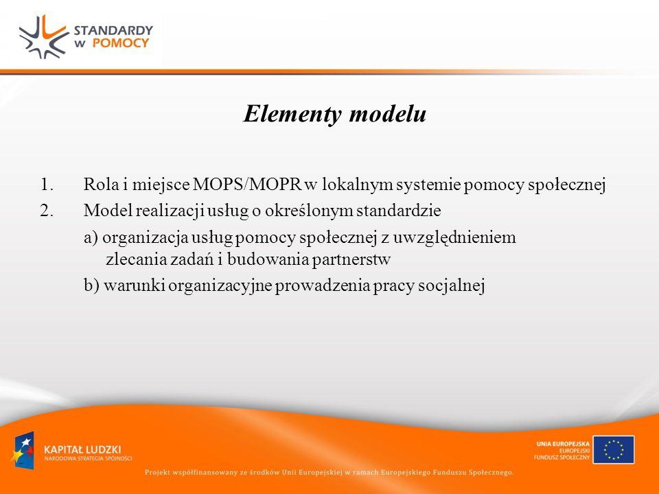 Elementy modelu Rola i miejsce MOPS/MOPR w lokalnym systemie pomocy społecznej. Model realizacji usług o określonym standardzie.