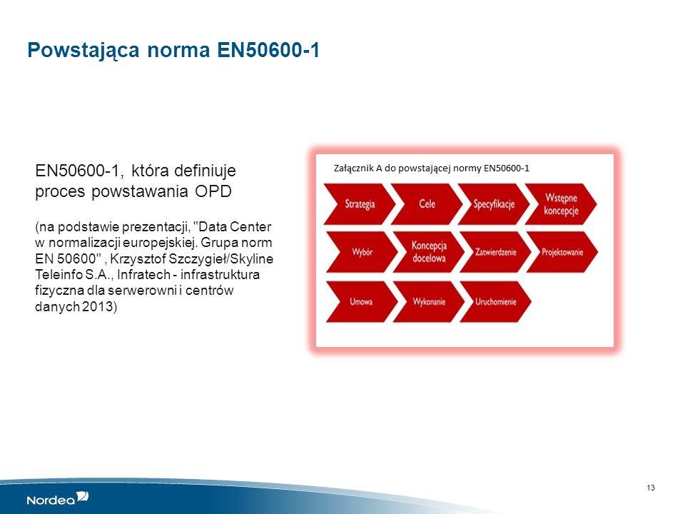 Powstająca norma EN50600-1 EN50600-1, która definiuje proces powstawania OPD.