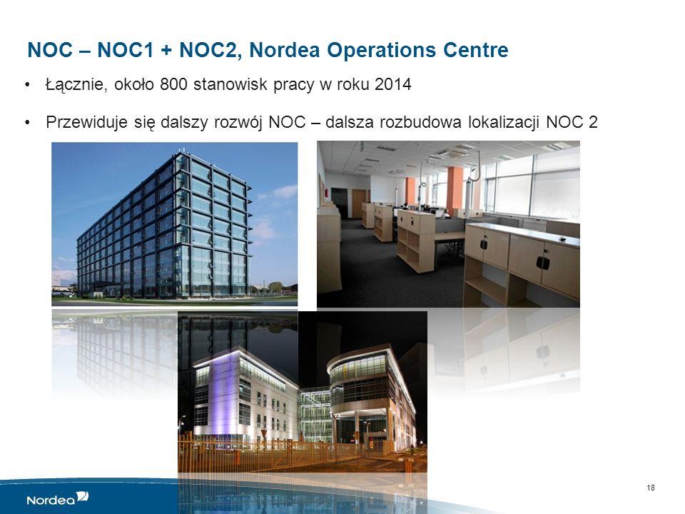 NOC – NOC1 + NOC2, Nordea Operations Centre