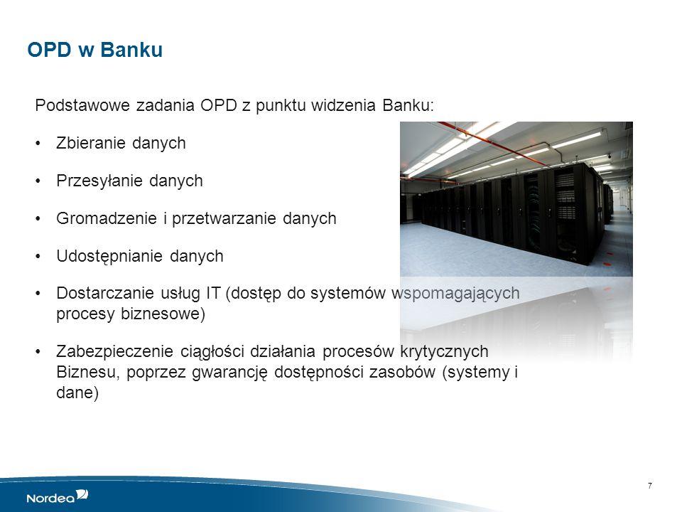 OPD w Banku Podstawowe zadania OPD z punktu widzenia Banku: