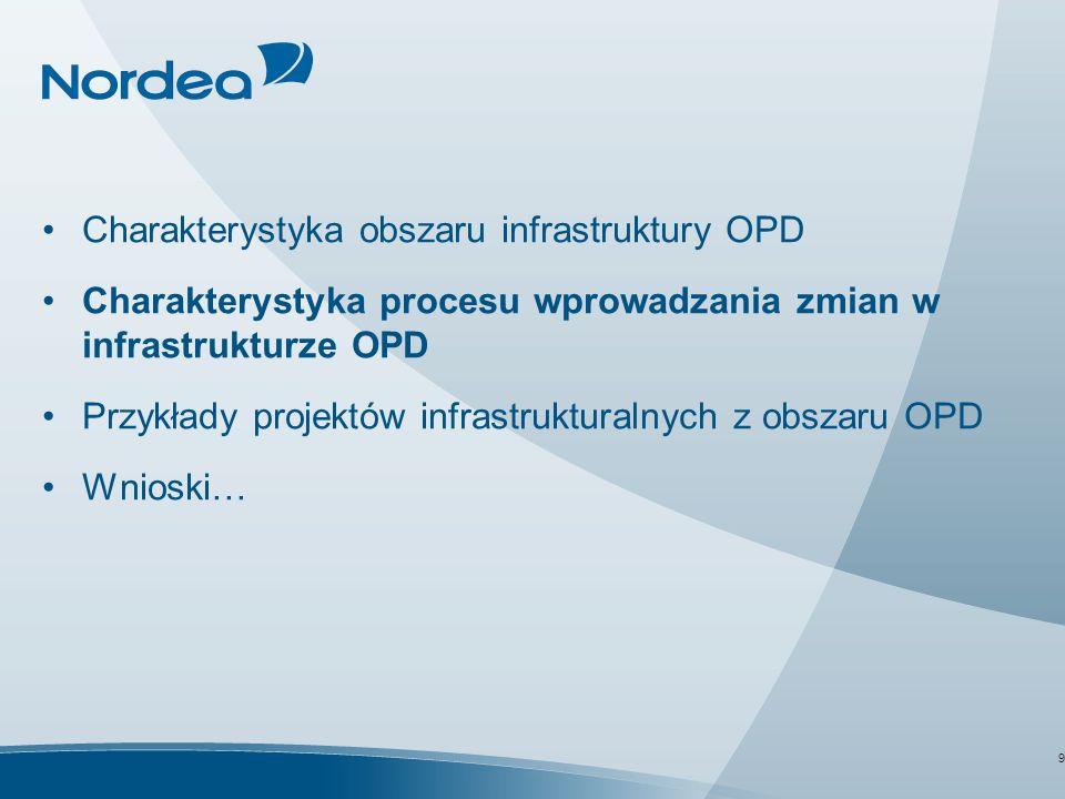 Charakterystyka obszaru infrastruktury OPD