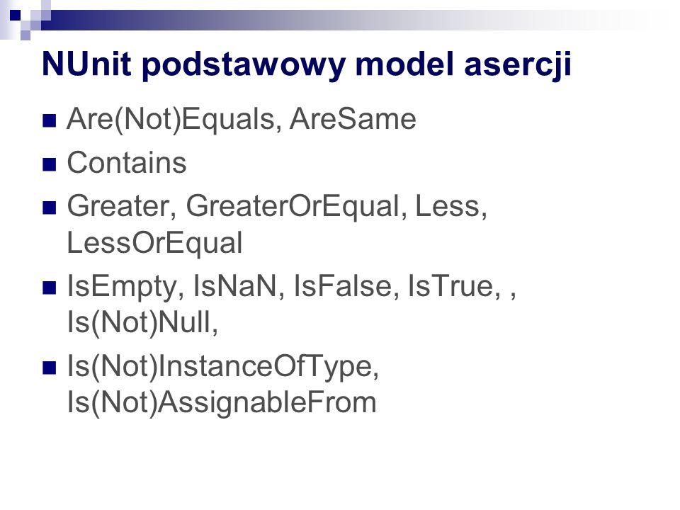 NUnit podstawowy model asercji