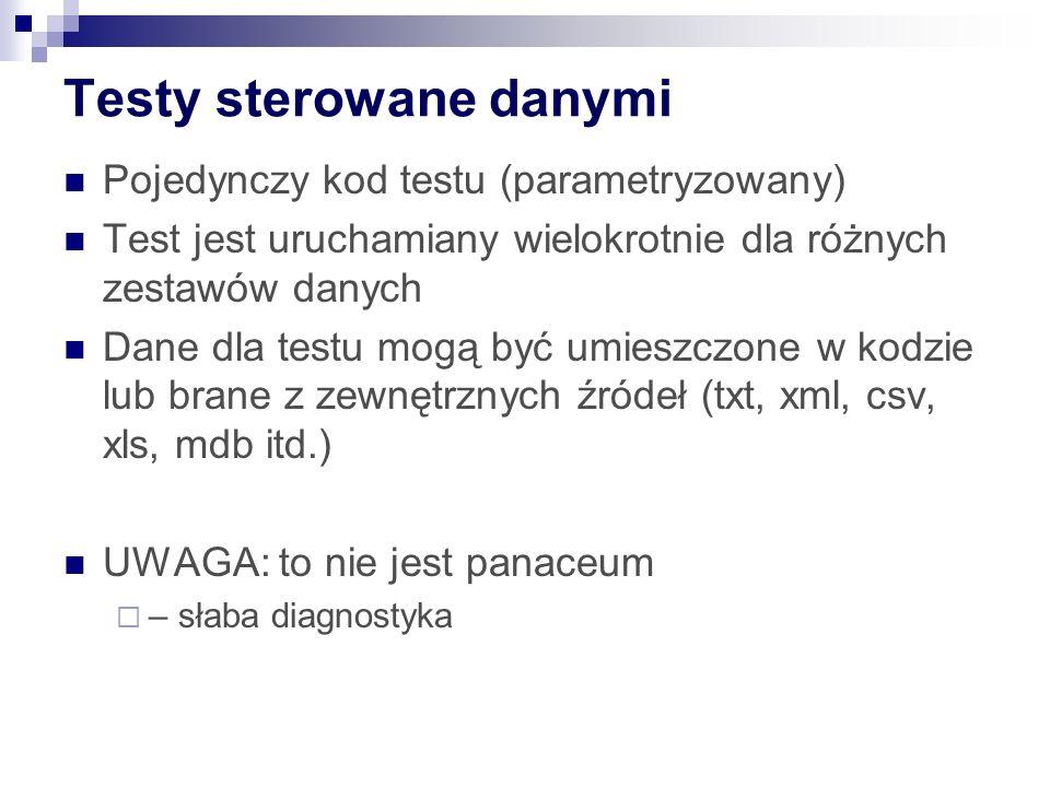 Testy sterowane danymi