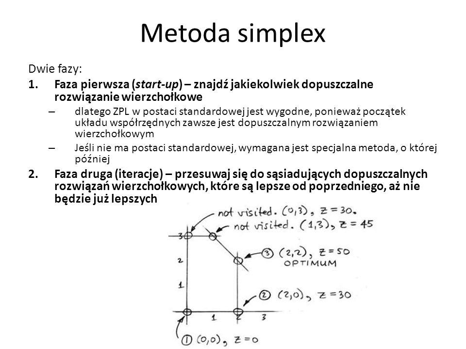 Metoda simplex Dwie fazy: