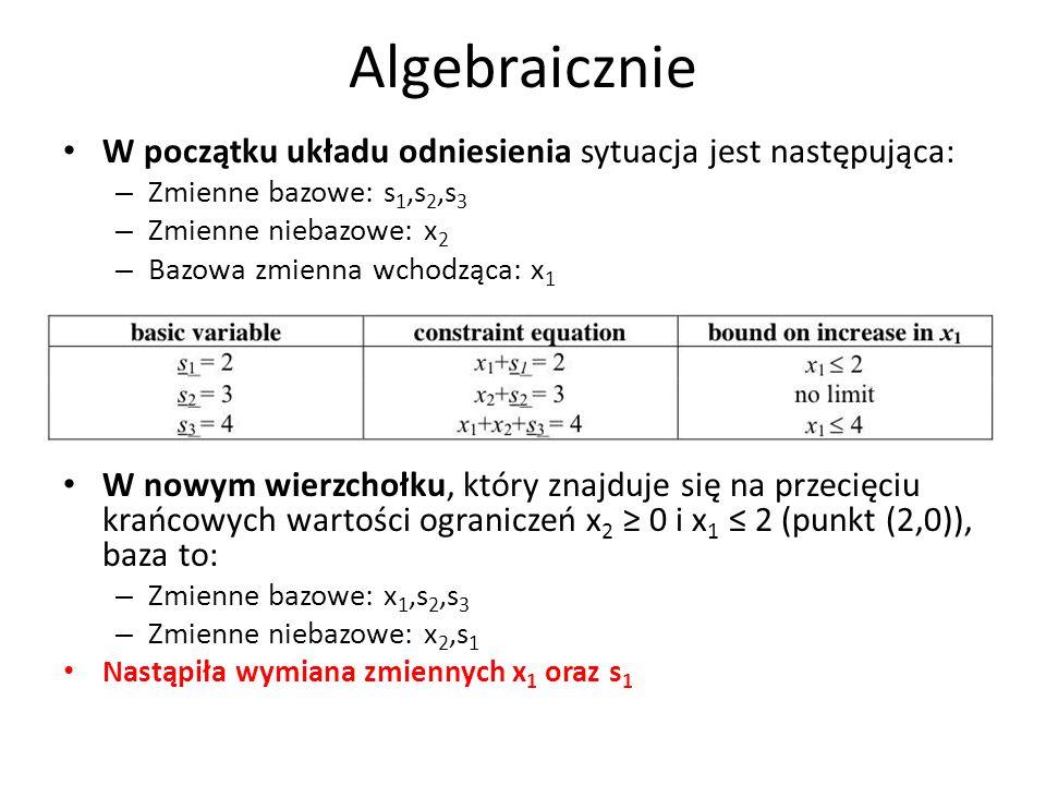 Algebraicznie W początku układu odniesienia sytuacja jest następująca: