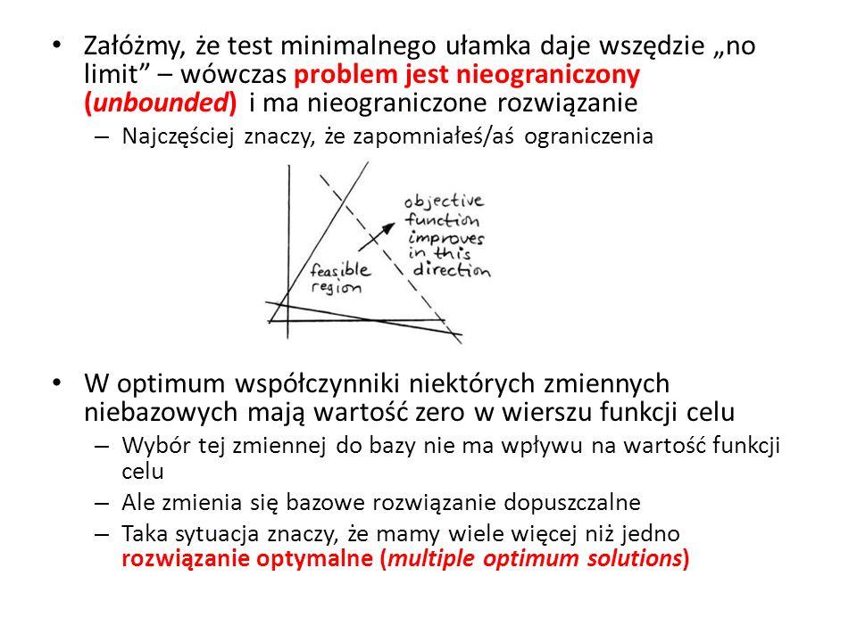 """Załóżmy, że test minimalnego ułamka daje wszędzie """"no limit – wówczas problem jest nieograniczony (unbounded) i ma nieograniczone rozwiązanie"""