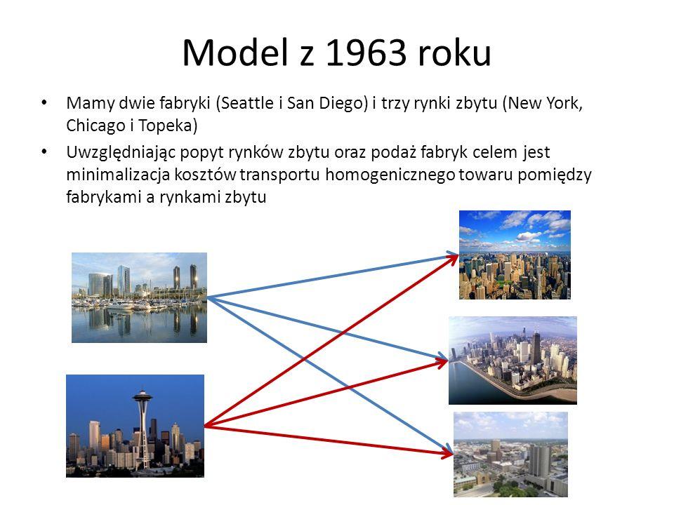 Model z 1963 roku Mamy dwie fabryki (Seattle i San Diego) i trzy rynki zbytu (New York, Chicago i Topeka)