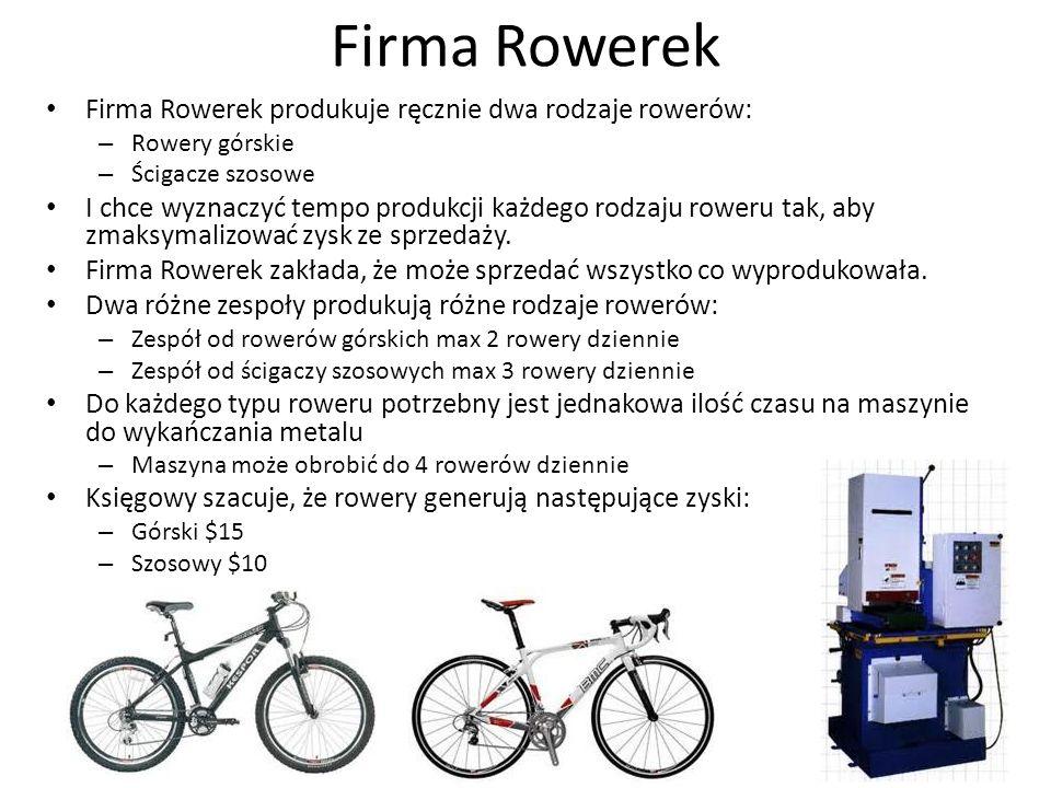 Firma Rowerek Firma Rowerek produkuje ręcznie dwa rodzaje rowerów: