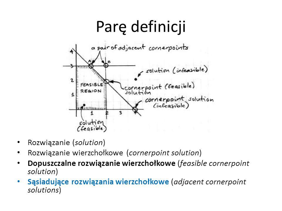 Parę definicji Rozwiązanie (solution)