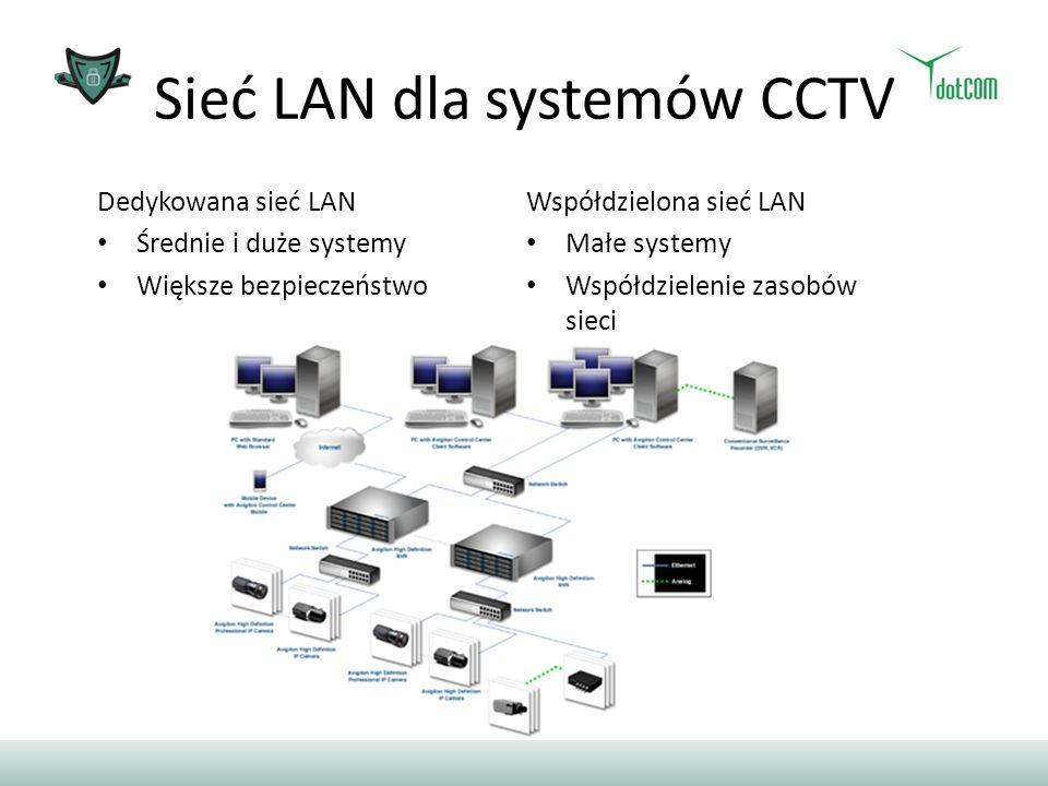 Sieć LAN dla systemów CCTV