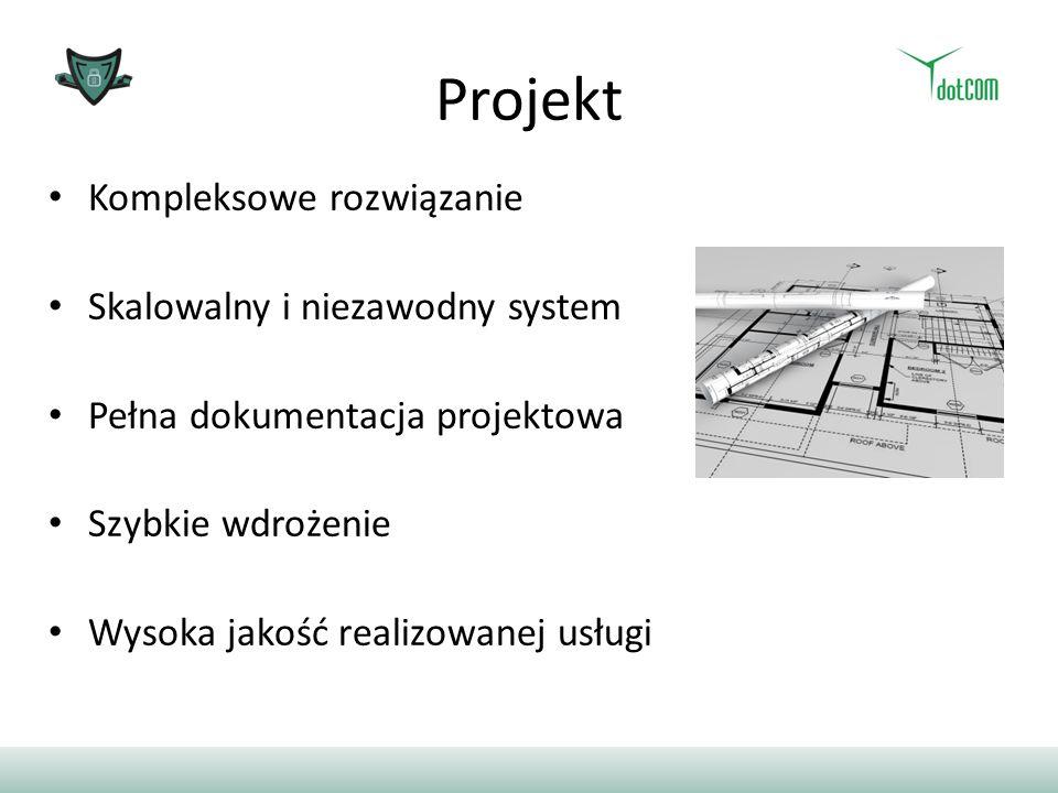Projekt Kompleksowe rozwiązanie Skalowalny i niezawodny system