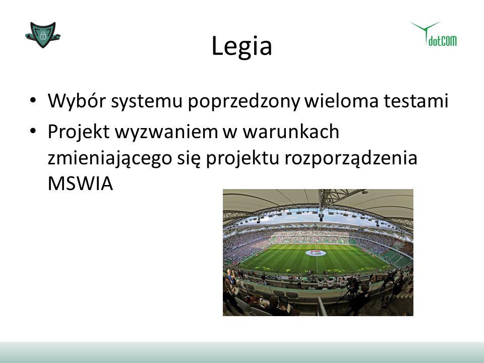 Legia Wybór systemu poprzedzony wieloma testami
