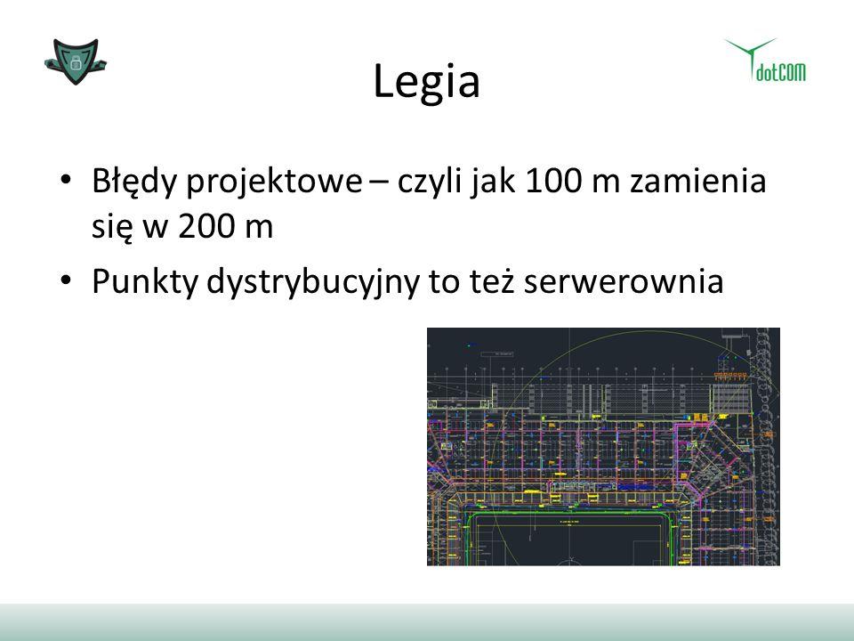 Legia Błędy projektowe – czyli jak 100 m zamienia się w 200 m