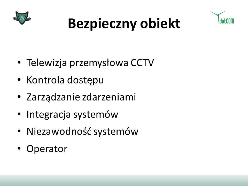 Bezpieczny obiekt Telewizja przemysłowa CCTV Kontrola dostępu