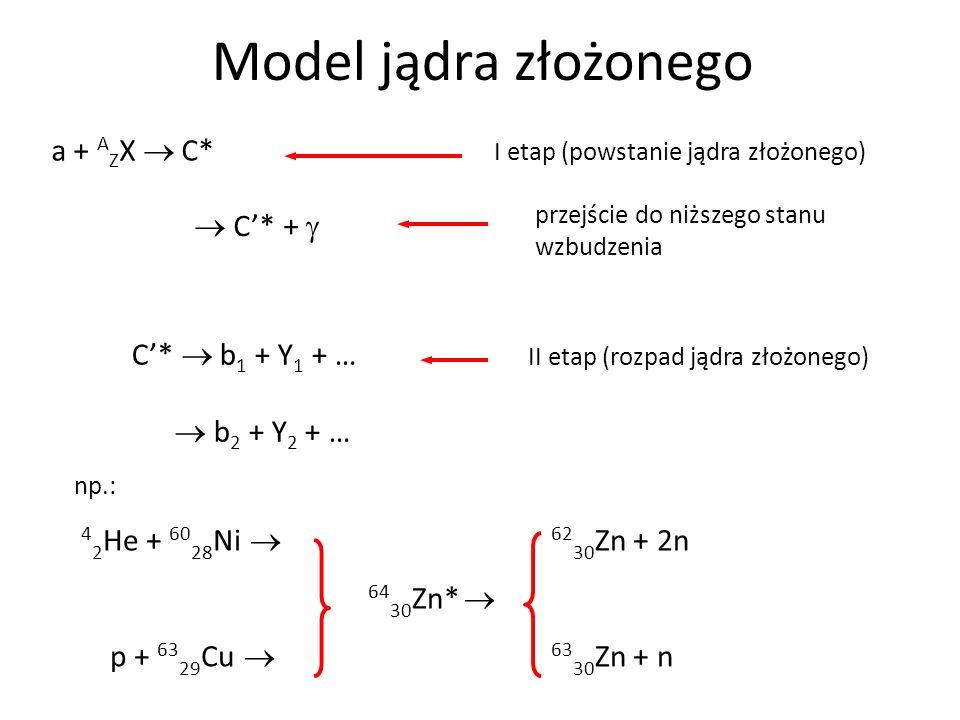 Model jądra złożonego a + AZX  C* I etap (powstanie jądra złożonego)