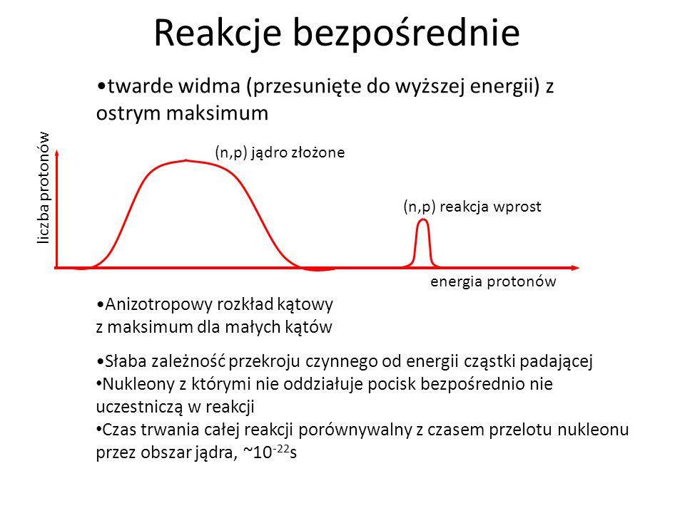 Reakcje bezpośrednietwarde widma (przesunięte do wyższej energii) z ostrym maksimum. (n,p) jądro złożone.