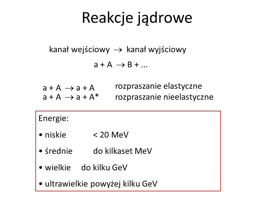 Reakcje jądrowe kanał wejściowy  kanał wyjściowy a + A  B + ...