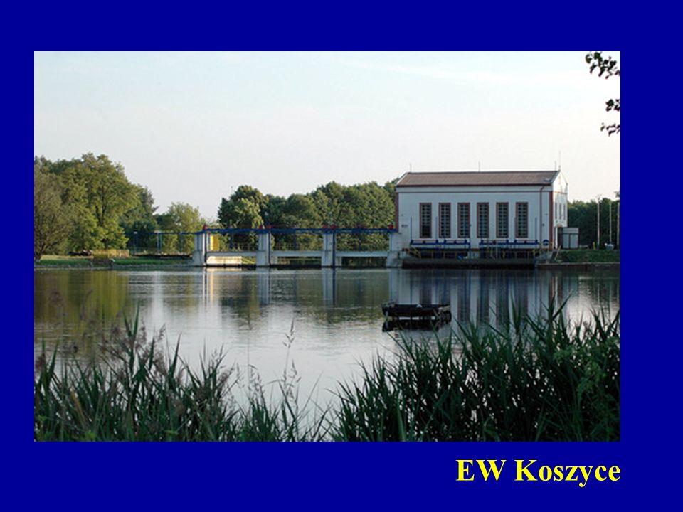 EW Koszyce