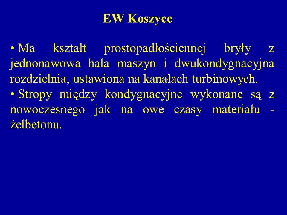 EW Koszyce Ma kształt prostopadłościennej bryły z jednonawowa hala maszyn i dwukondygnacyjna rozdzielnia, ustawiona na kanałach turbinowych.