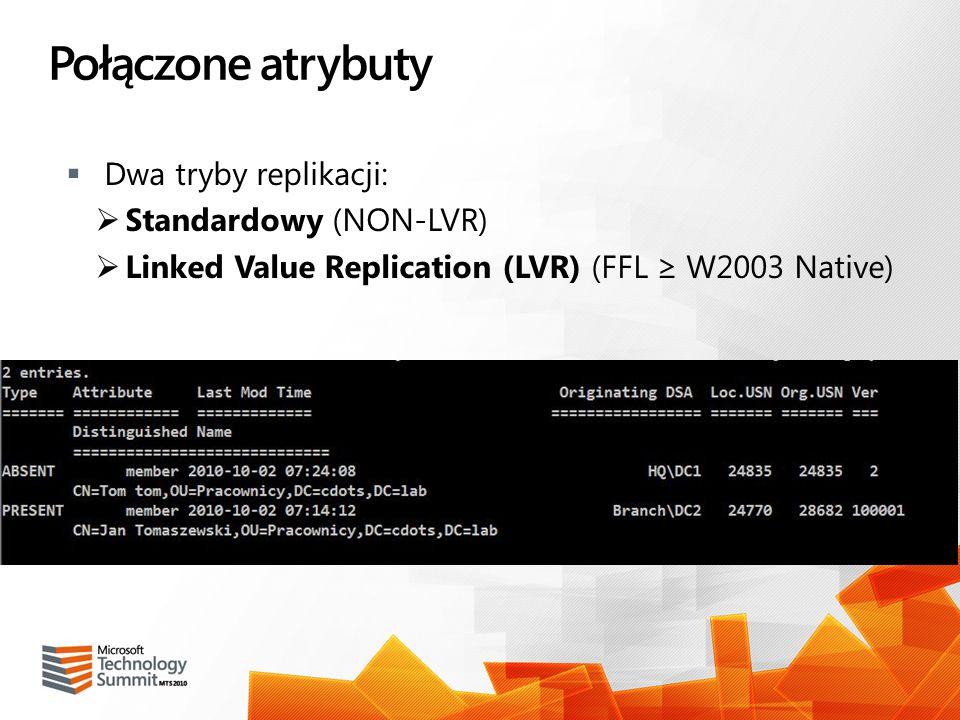 Połączone atrybuty Dwa tryby replikacji: Standardowy (NON-LVR)
