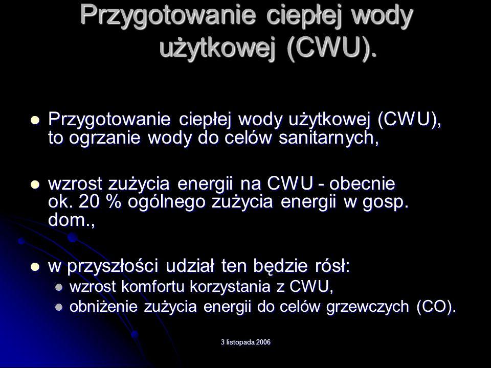 Przygotowanie ciepłej wody użytkowej (CWU).