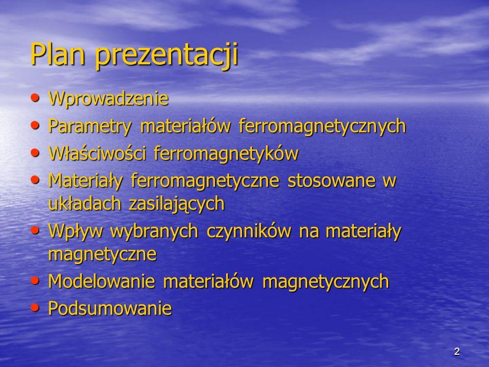 Plan prezentacji Wprowadzenie Parametry materiałów ferromagnetycznych