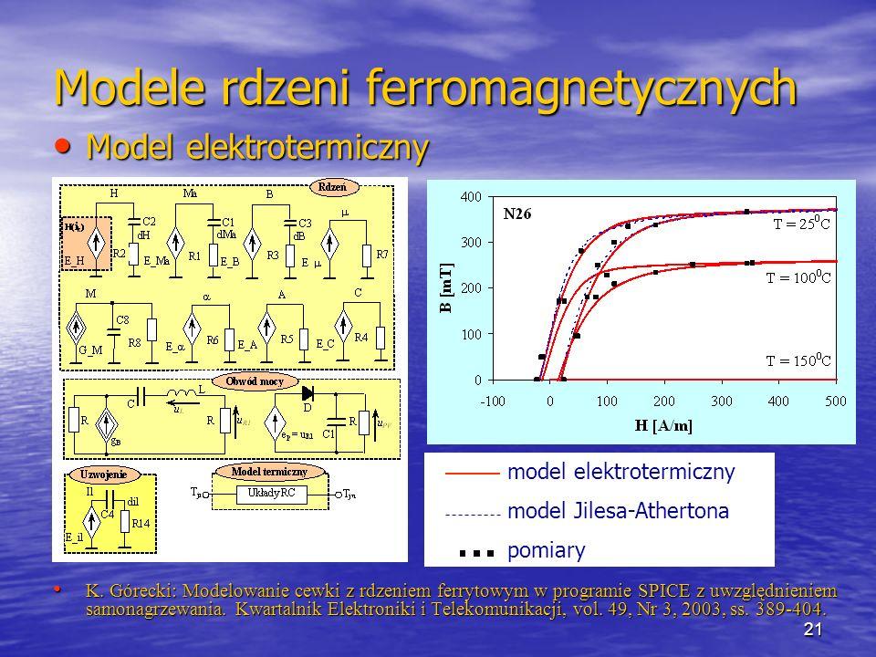 Modele rdzeni ferromagnetycznych