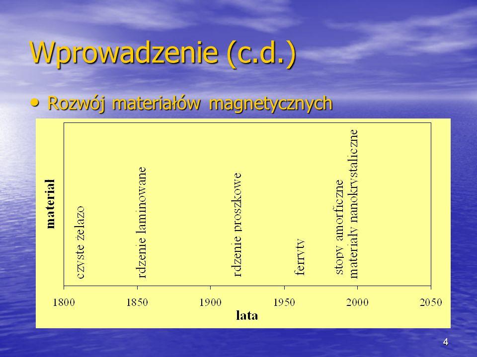 Wprowadzenie (c.d.) Rozwój materiałów magnetycznych
