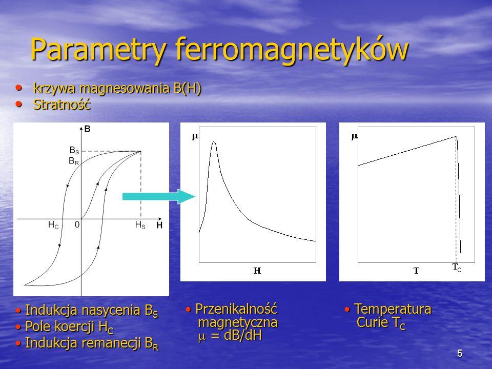 Parametry ferromagnetyków