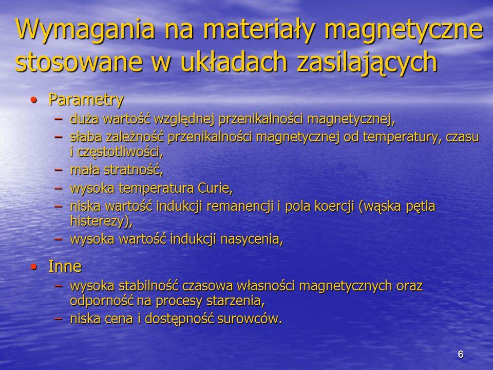 Wymagania na materiały magnetyczne stosowane w układach zasilających