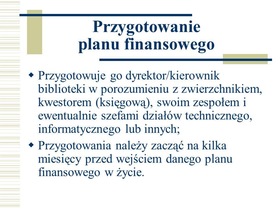 Przygotowanie planu finansowego