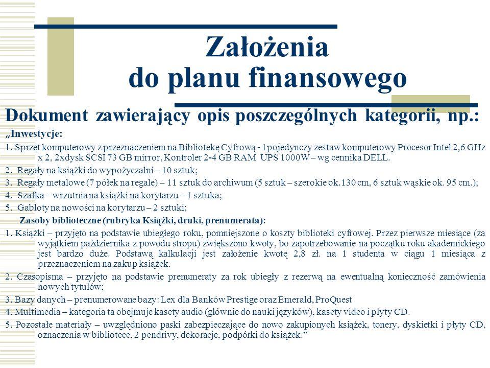 Założenia do planu finansowego