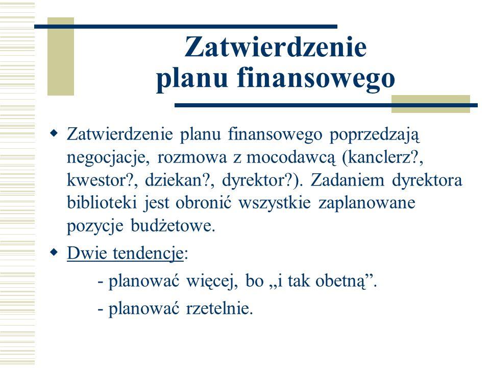 Zatwierdzenie planu finansowego