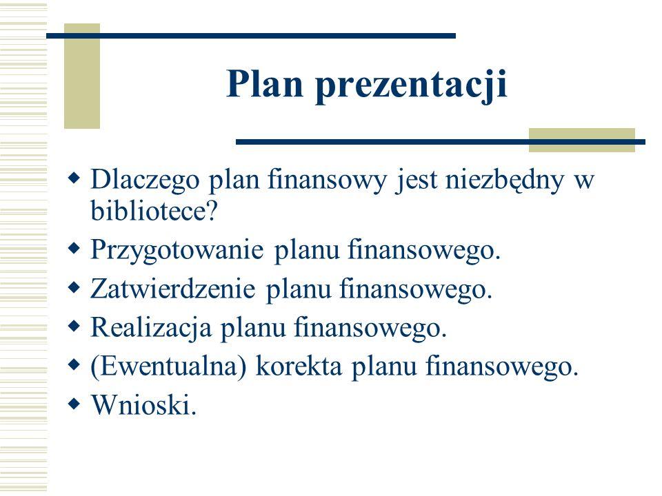 Plan prezentacji Dlaczego plan finansowy jest niezbędny w bibliotece
