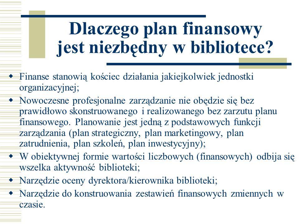 Dlaczego plan finansowy jest niezbędny w bibliotece