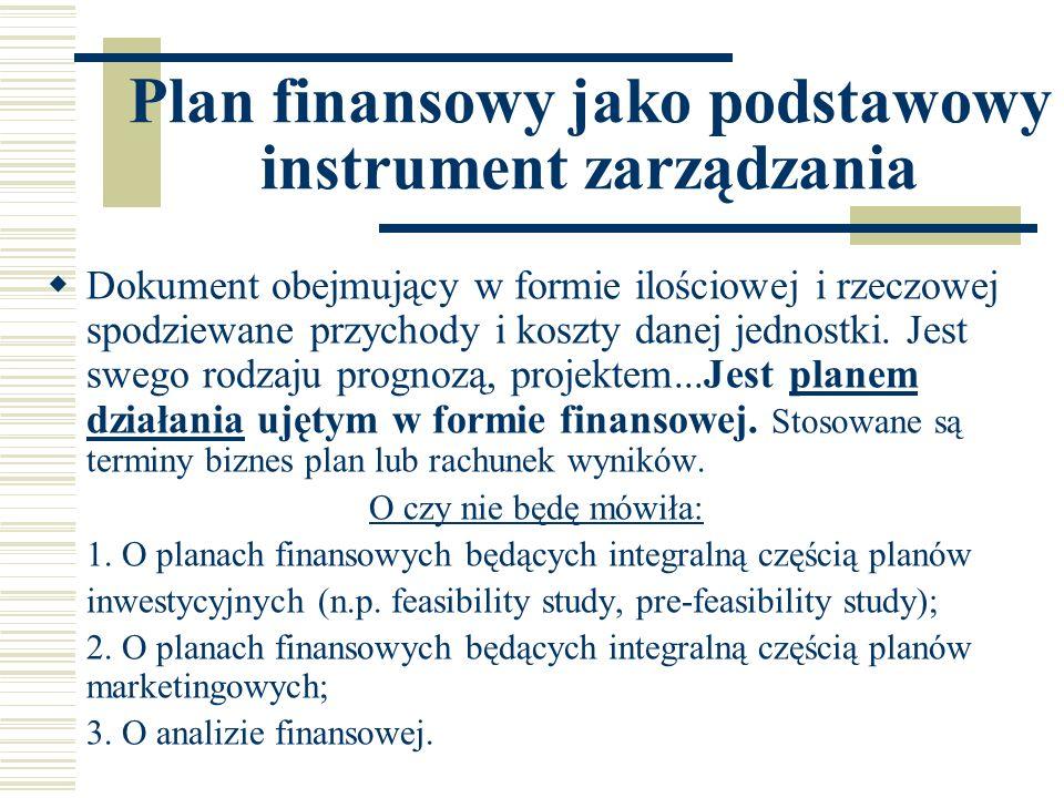 Plan finansowy jako podstawowy instrument zarządzania