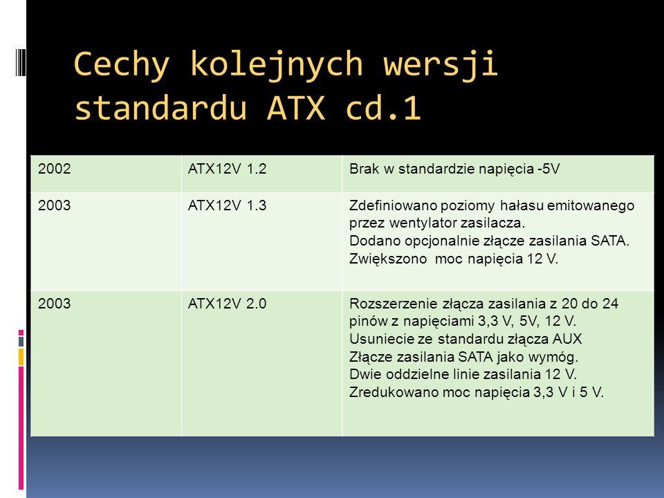 Cechy kolejnych wersji standardu ATX cd.1
