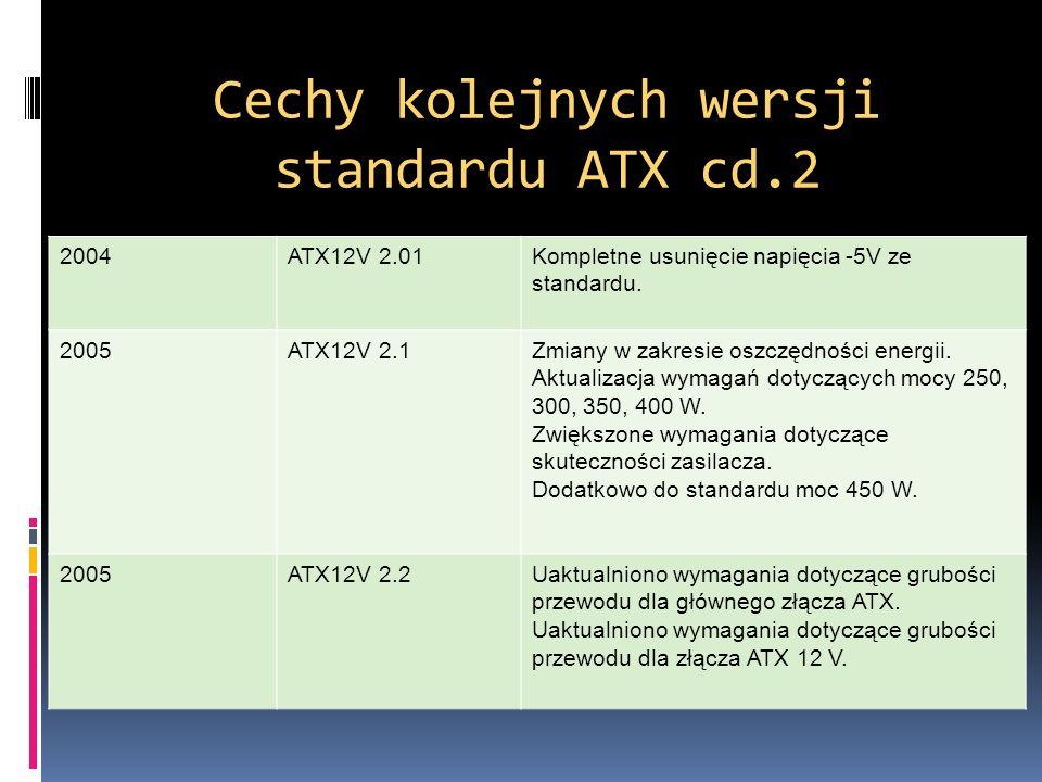 Cechy kolejnych wersji standardu ATX cd.2